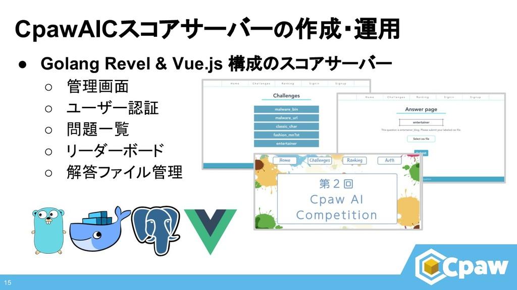 CpawAICスコアサーバーの作成・運用 ● Golang Revel & Vue.js 構成...