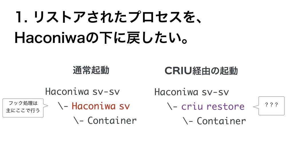 ϦετΞ͞ΕͨϓϩηεΛɺ )BDPOJXBͷԼʹ͍ͨ͠ɻ Haconiwa sv-...
