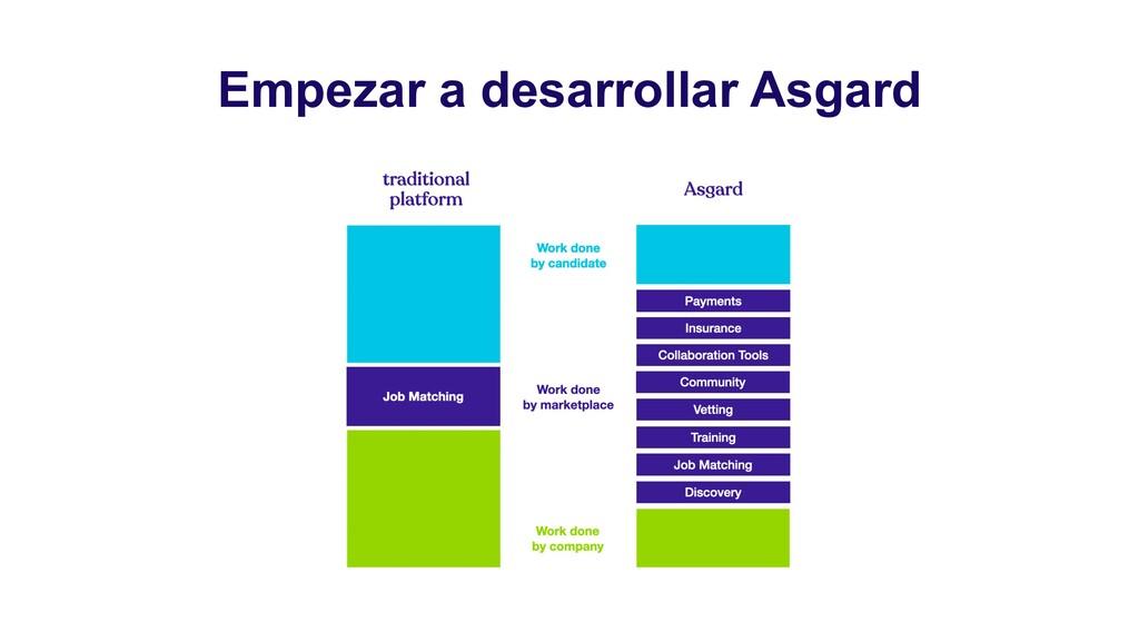 Empezar a desarrollar Asgard