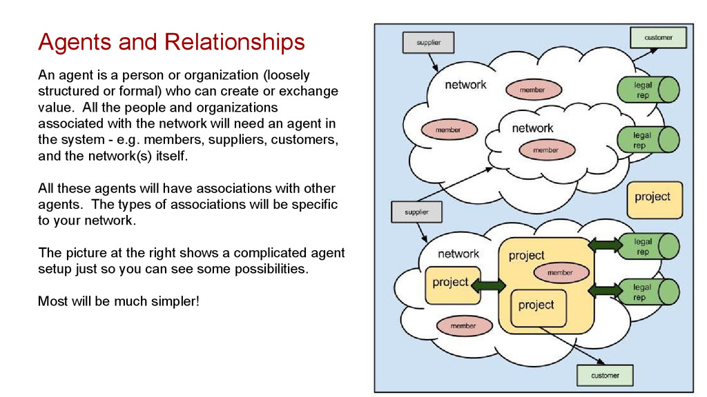 Agents and Relationships An agent is a person o...