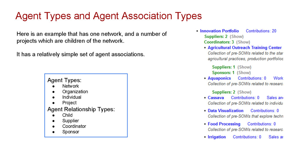 Agent Types and Agent Association Types Here is...