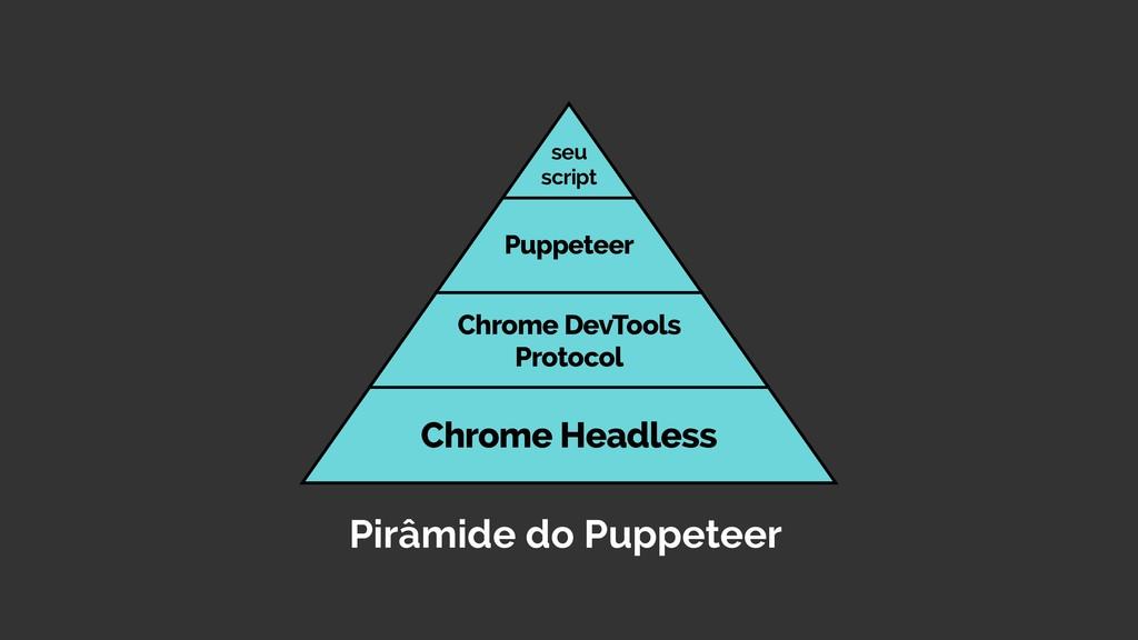 Pirâmide do Puppeteer Chrome Headless Chrome De...