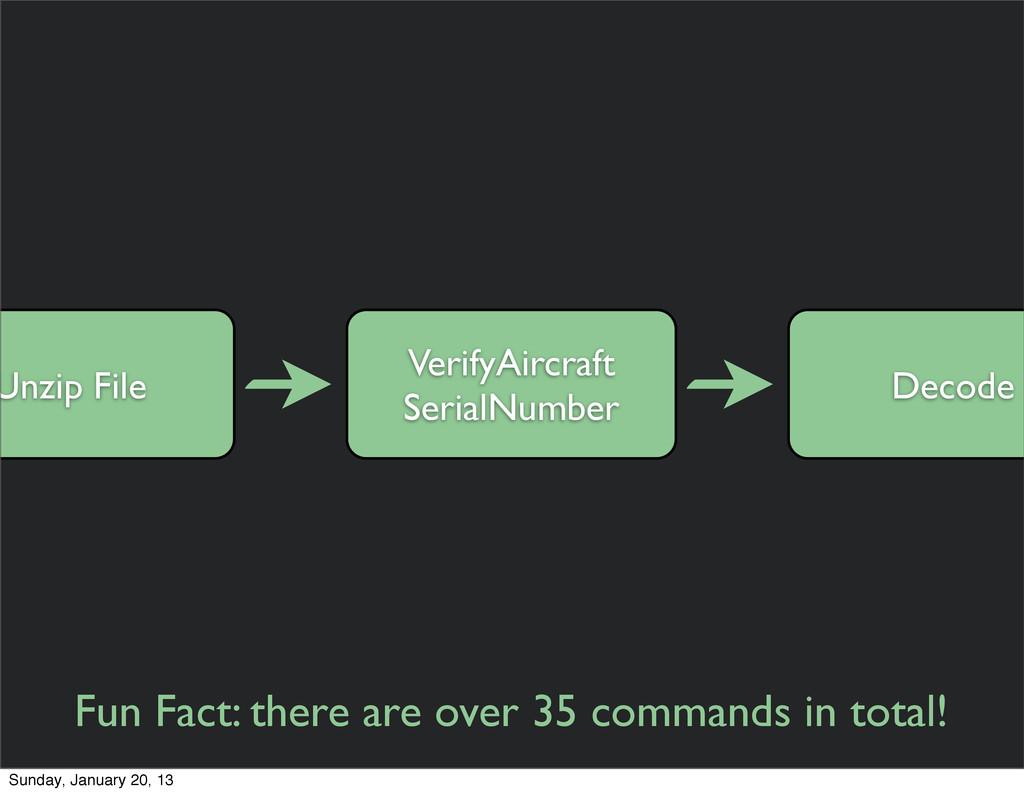 VerifyAircraft SerialNumber Decode Unzip File F...