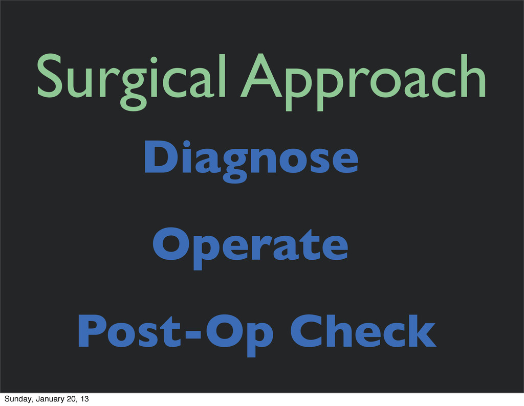 Surgical Approach Post-Op Check Diagnose Operat...