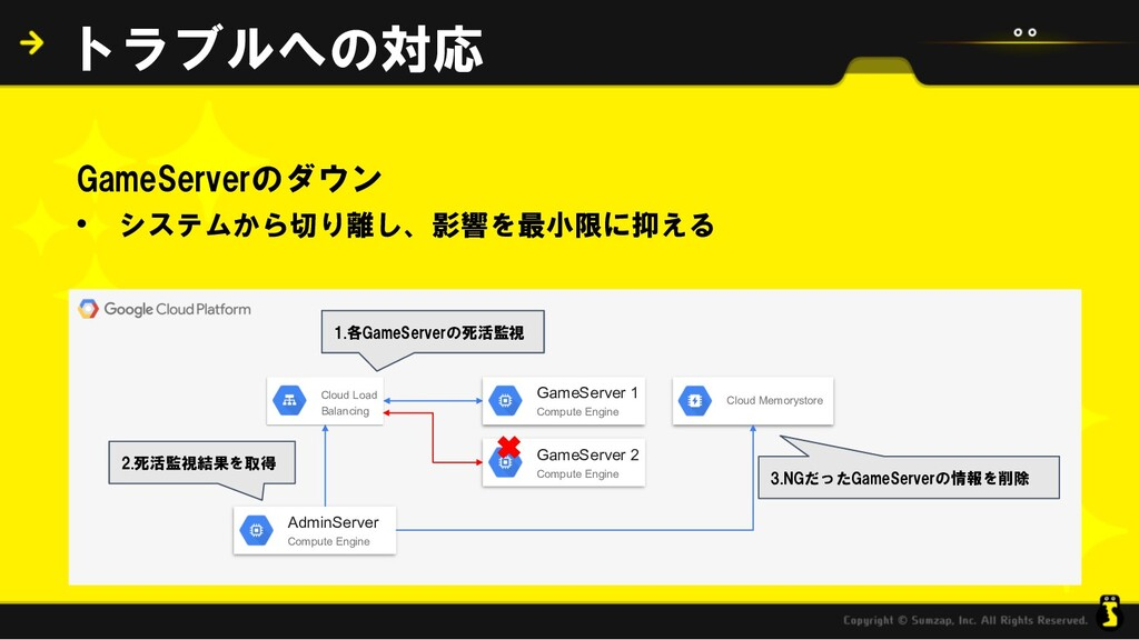 GameServerのダウン • システムから切り離し、影響を最小限に抑える トラブルへの対応...