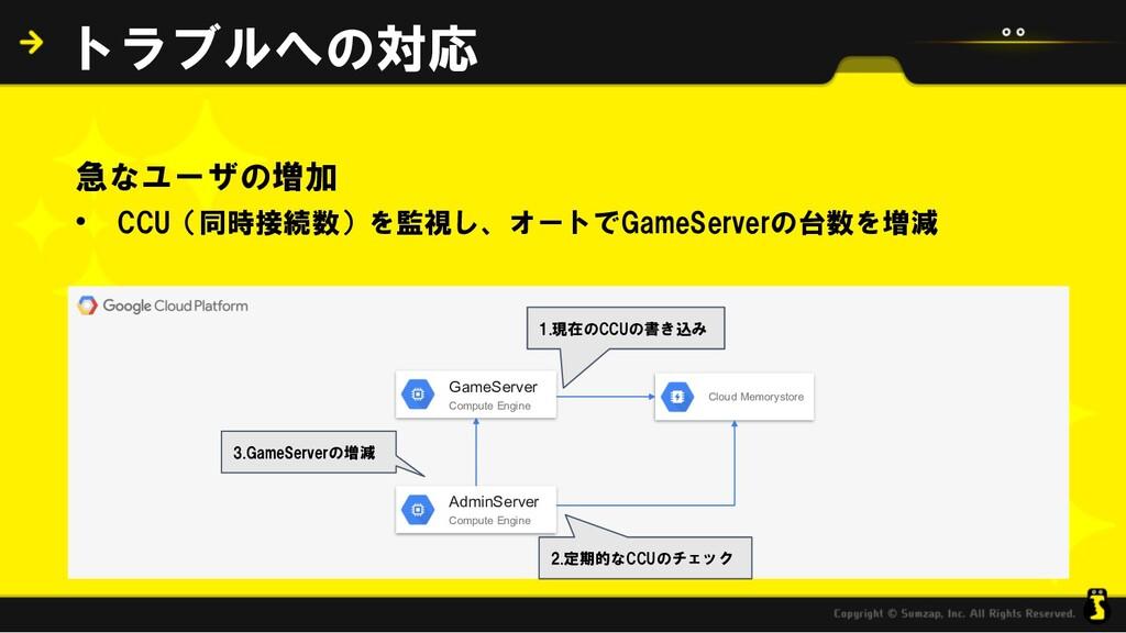 急なユーザの増加 • CCU(同時接続数)を監視し、オートでGameServerの台数を増減 ...