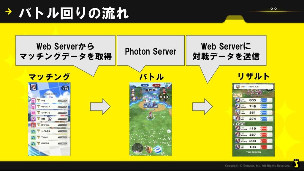 バトル回りの流れ バトル リザルト マッチング Photon Server Web Serve...
