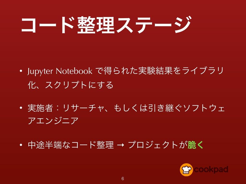 ίʔυཧεςʔδ • Jupyter Notebook ͰಘΒΕ࣮ͨݧ݁ՌΛϥΠϒϥϦ Խɺ...
