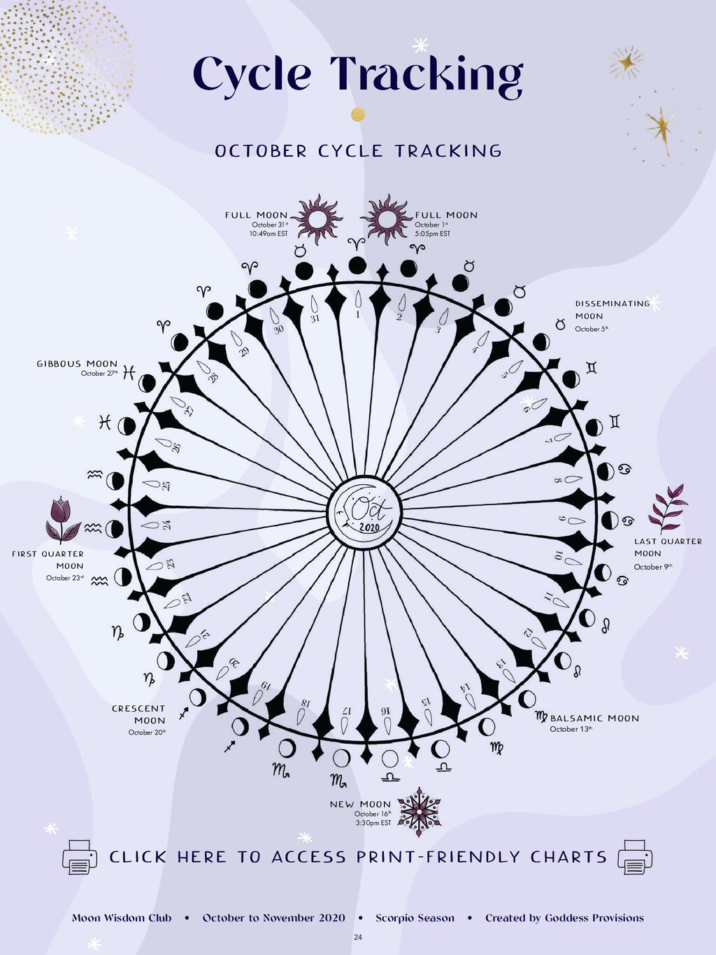 24 Cycle Tracking OCTOBER CYCLE TRACKING CLICK ...