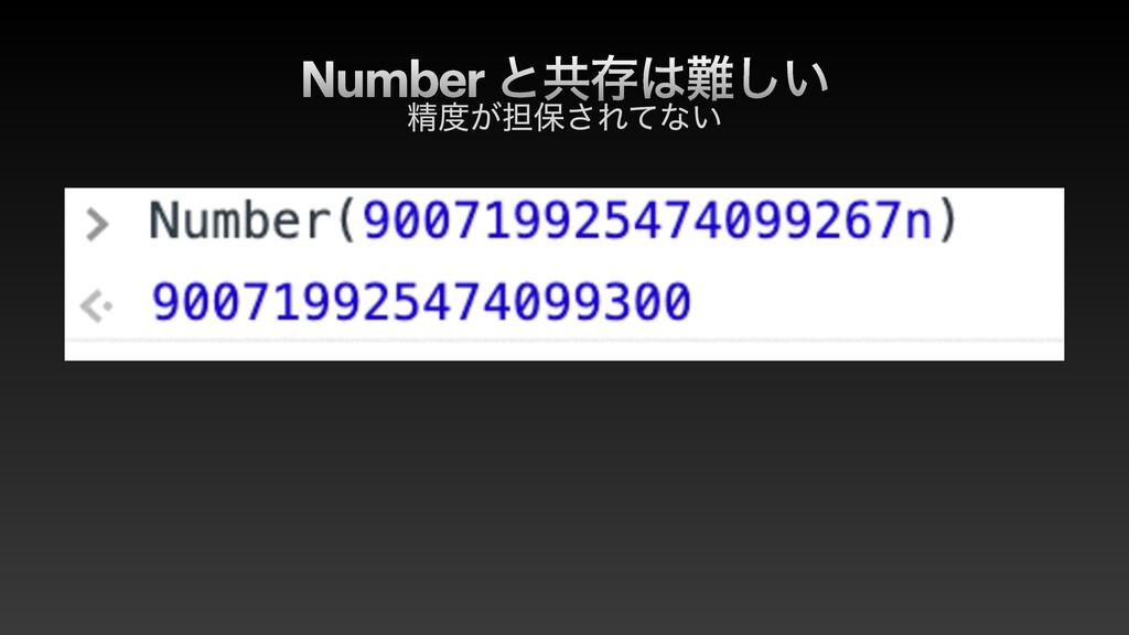 Number ͱڞଘ͍͠ ਫ਼͕୲อ͞Εͯͳ͍