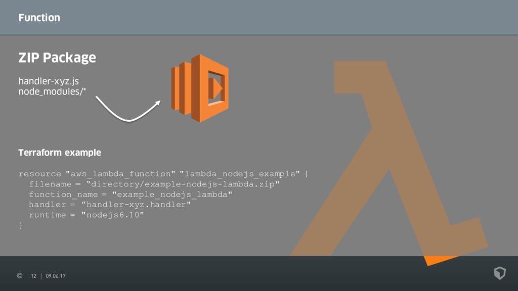 12 09.06.17 Function ZIP Package handler-xyz.js...