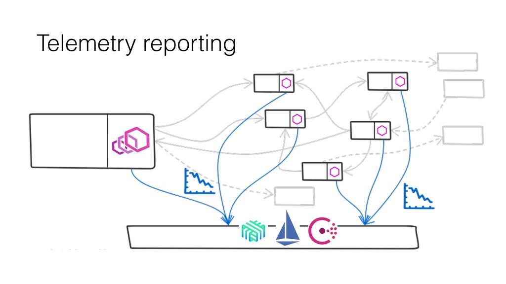 Telemetry reporting