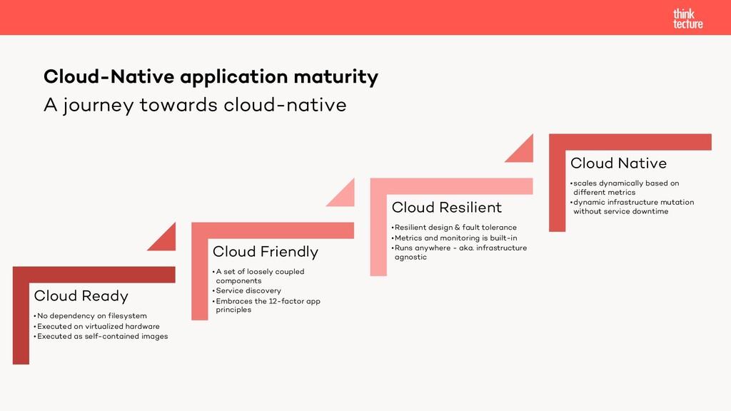 A journey towards cloud-native Cloud-Native app...