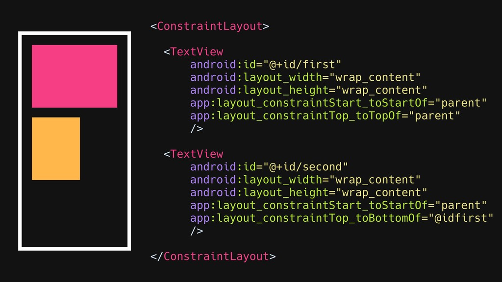 """<ConstraintLayout> <TextView android:id=""""@+id/f..."""