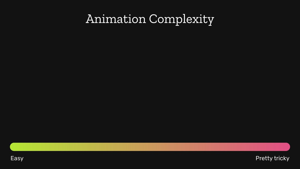 Animation Complexity Easy Pretty tricky