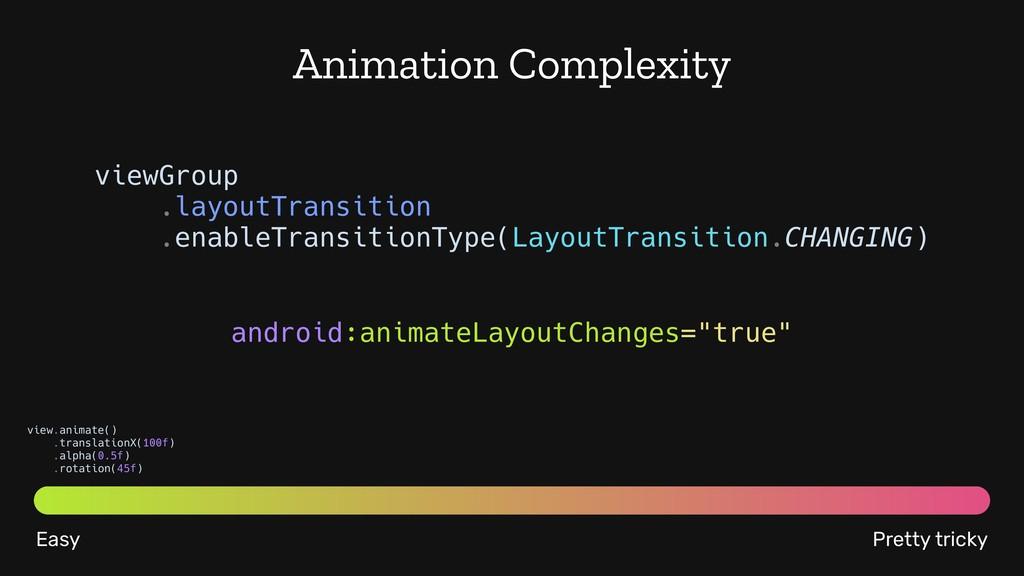 Animation Complexity view.animate() .translatio...