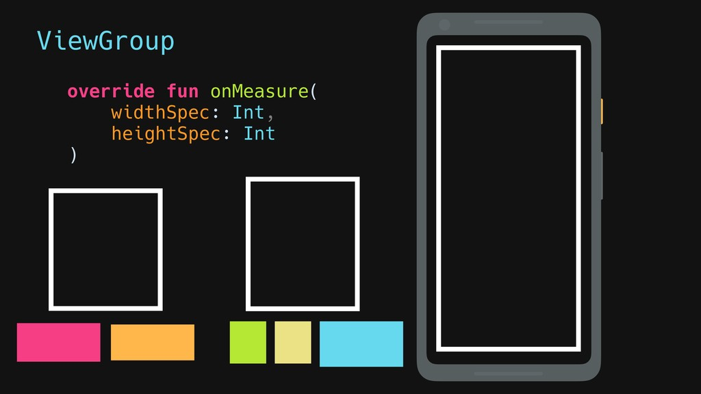 ViewGroup override fun onMeasure( widthSpec: In...