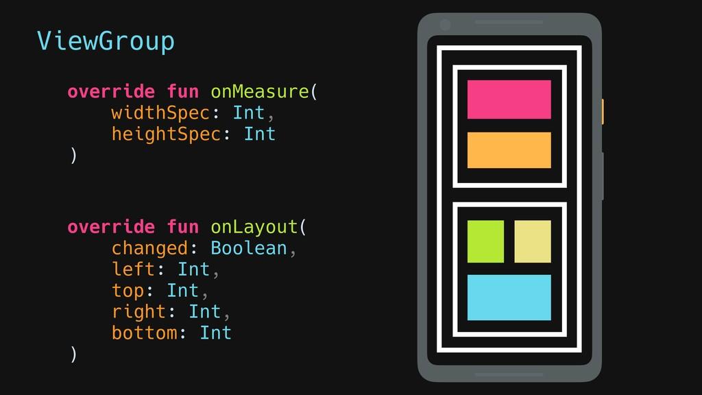 override fun onLayout( changed: Boolean, left: ...