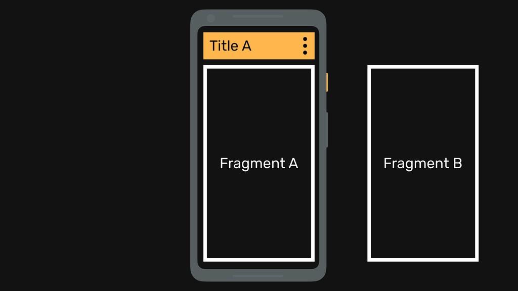 Title A Fragment A Fragment B