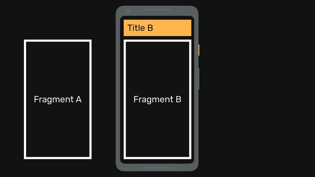 Title B Fragment A Fragment B