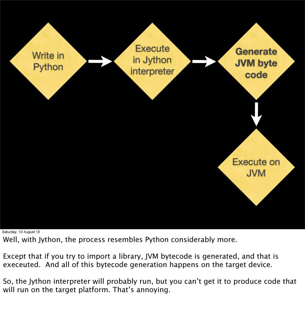 Write in Python Execute in Jython interpreter E...