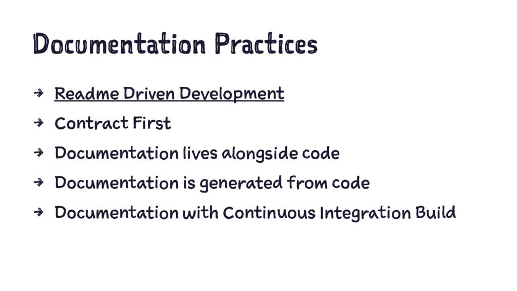 Documentation Practices 4 Readme Driven Develop...