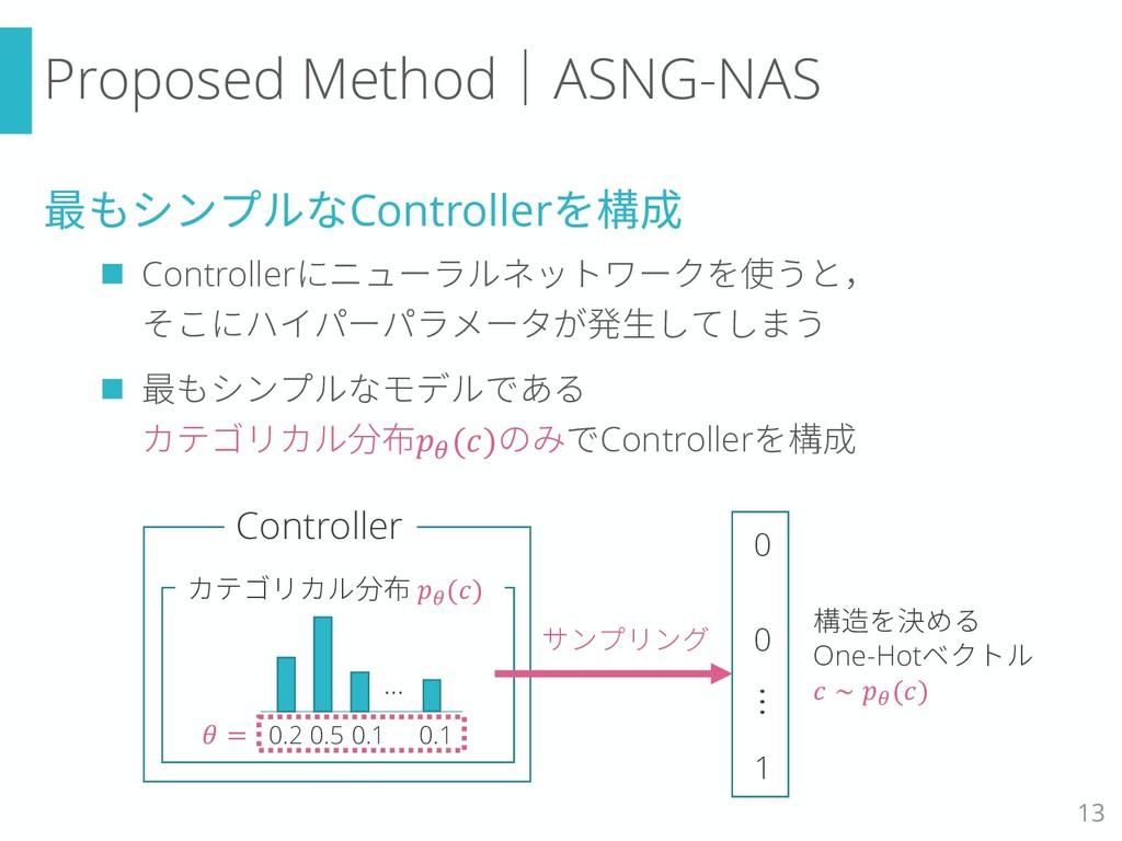 Proposed Method|ASNG-NAS 最もシンプルなControllerを構成 n...