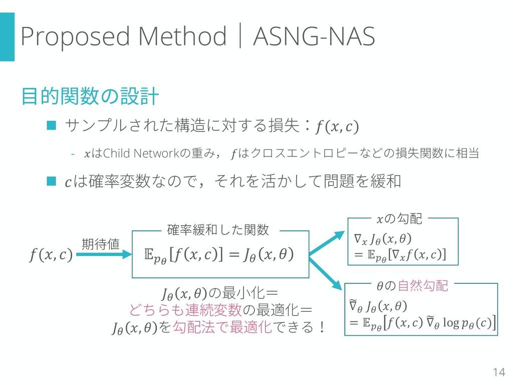 Proposed Method|ASNG-NAS 目的関数の設計 n サンプルされた構造に対す...