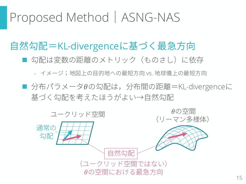 Proposed Method|ASNG-NAS 自然勾配=KL-divergenceに基づく...