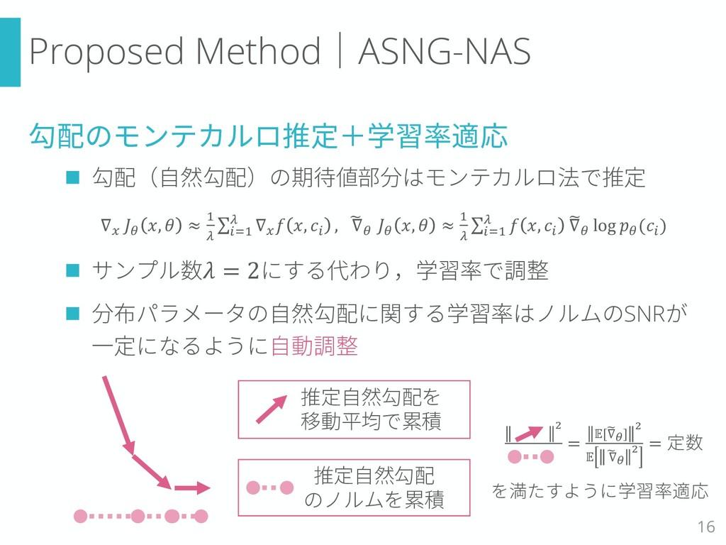 Proposed Method|ASNG-NAS 勾配のモンテカルロ推定+学習率適応 n 勾配...