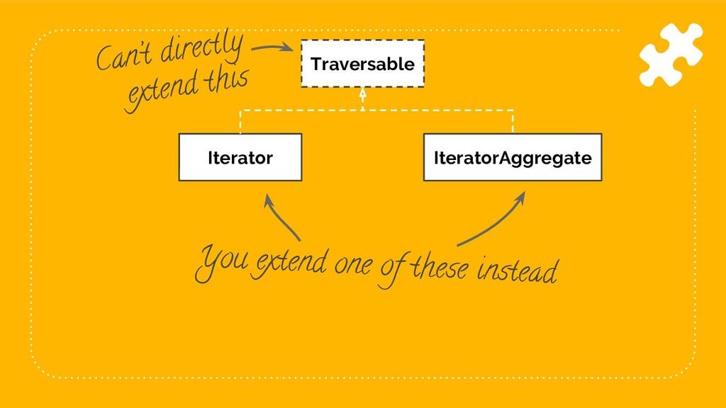 17 Traversable Iterator IteratorAggregate Can't...