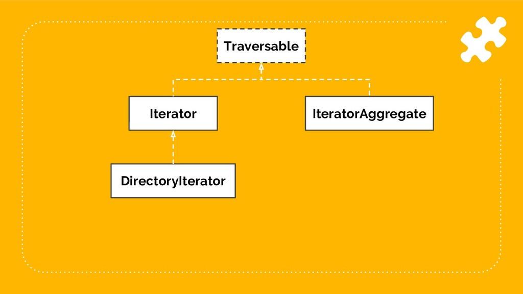 18 Traversable Iterator IteratorAggregate Direc...