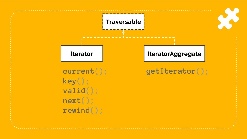 19 Traversable Iterator IteratorAggregate curre...