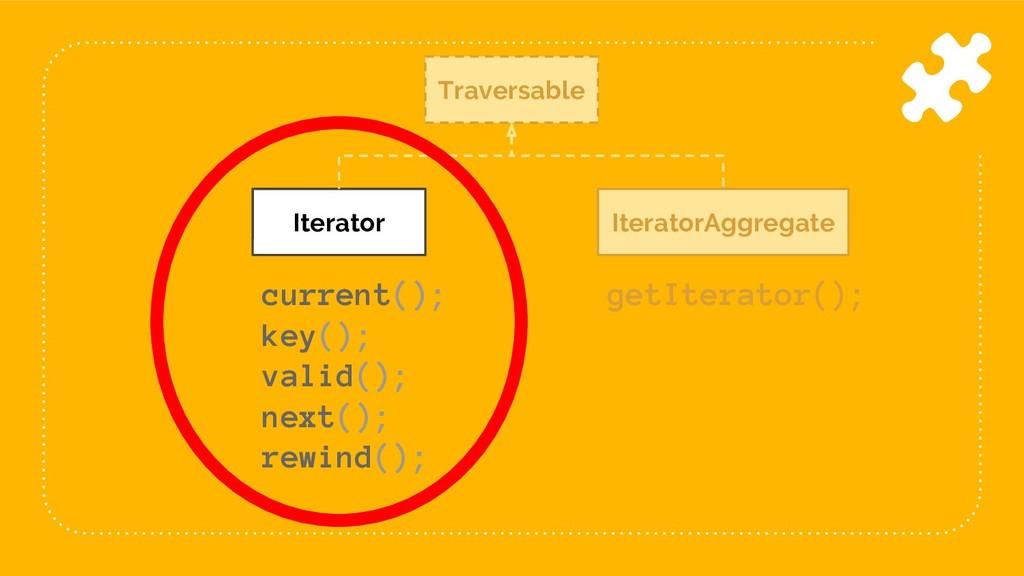 20 Traversable Iterator IteratorAggregate curre...
