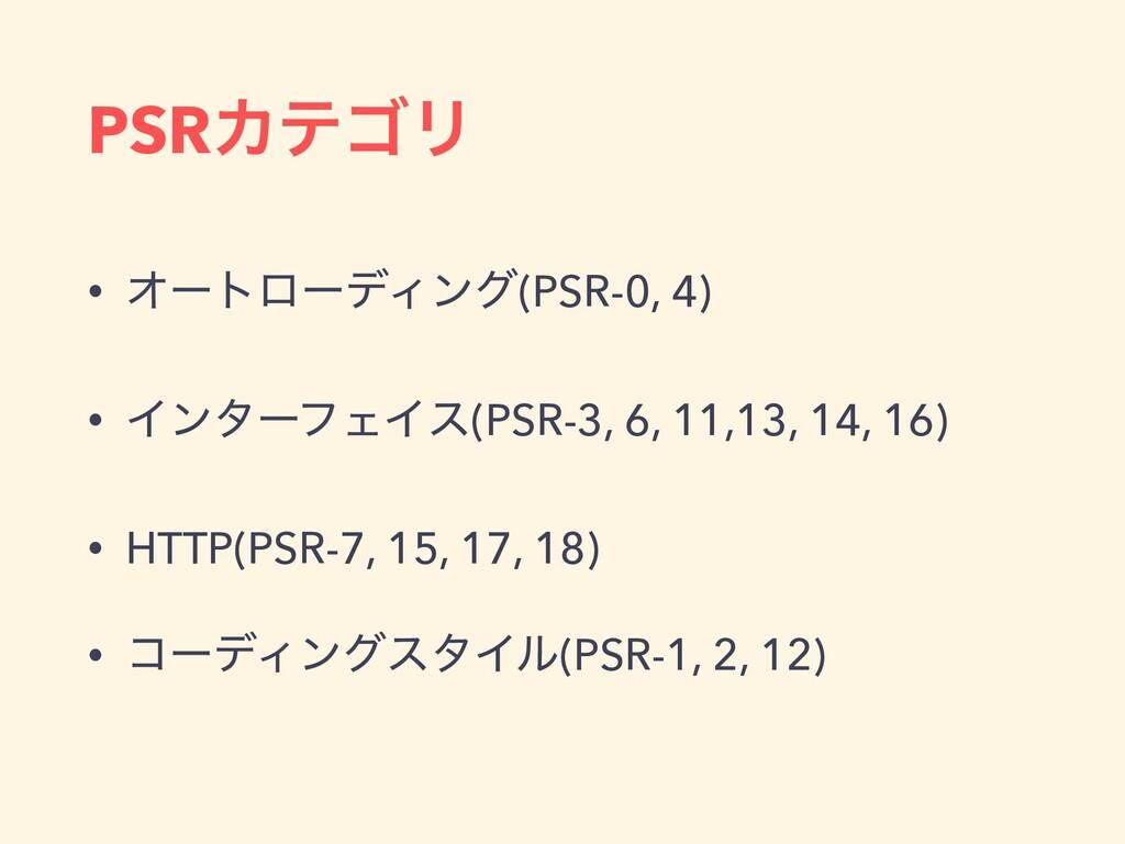 PSRΧςΰϦ • ΦʔτϩʔσΟϯά(PSR-0, 4)   • ΠϯλʔϑΣΠε(PSR-...