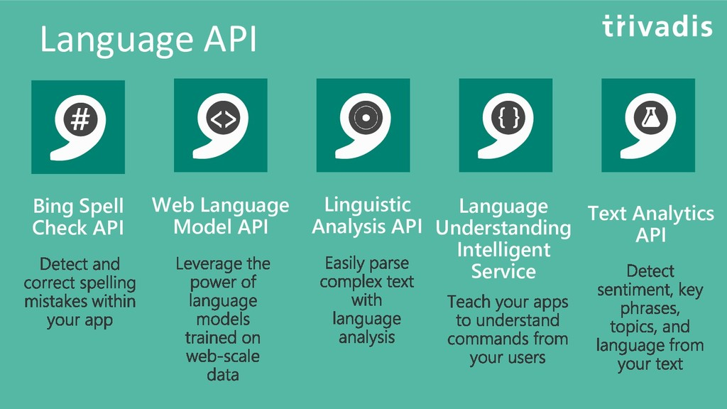 Language API Bing Spell Check API Language Unde...