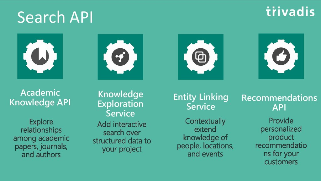 Search API Academic Knowledge API Recommendatio...