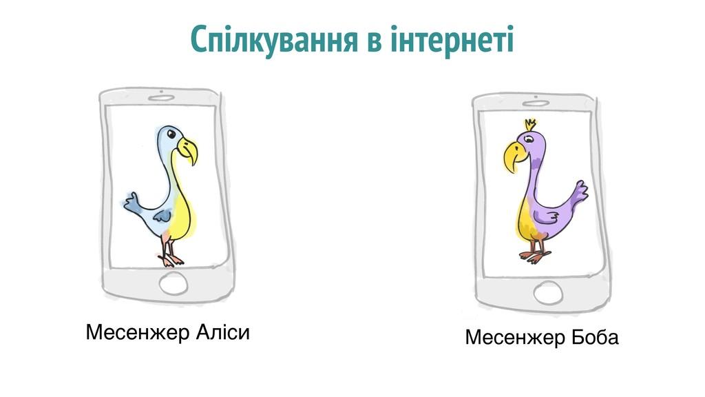 Спілкування в інтернеті Месенжер Аліси Месенжер...