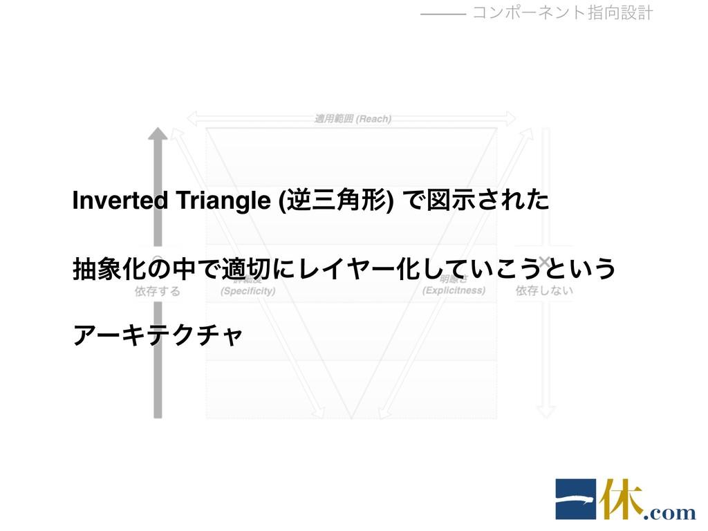 ⸻ ίϯϙʔωϯτࢦઃܭ Inverted Triangle (ٯ֯ܗ) Ͱਤࣔ͞Εͨ ந...