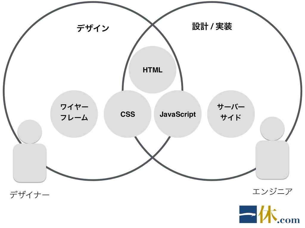σβΠϯ ઃܭ / ࣮ σβΠφʔ ΤϯδχΞ CSS JavaScript αʔόʔ αΠ...