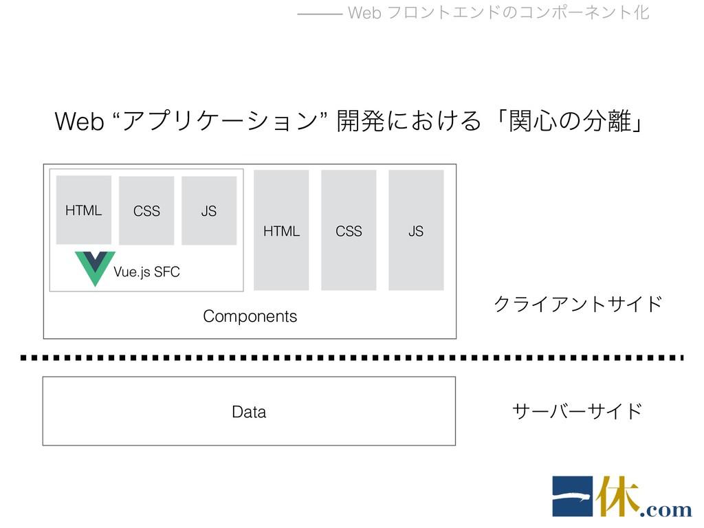 Components ⸻ Web ϑϩϯτΤϯυͷίϯϙʔωϯτԽ Vue.js SFC Da...
