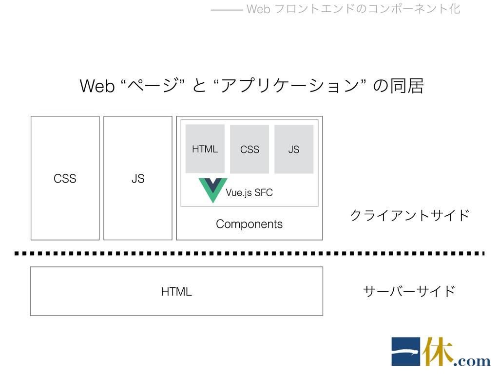 ⸻ Web ϑϩϯτΤϯυͷίϯϙʔωϯτԽ HTML CSS JS αʔόʔαΠυ ΫϥΠΞ...
