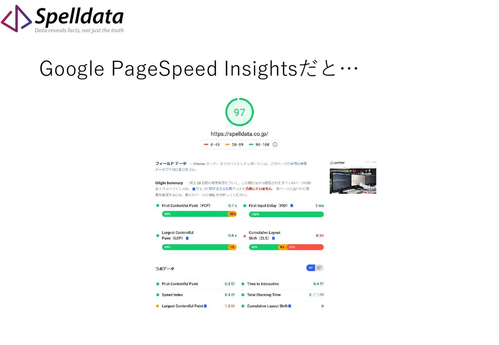 Google PageSpeed Insightsだと…