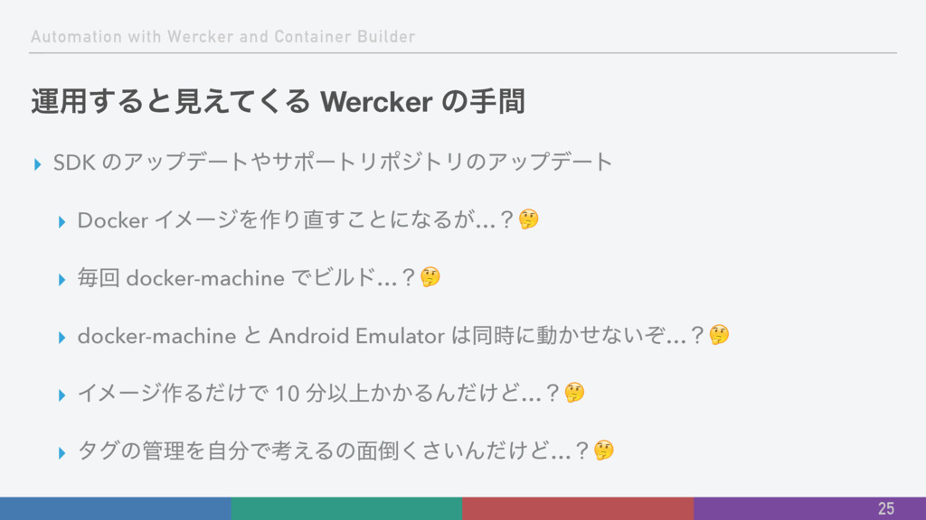 Automation with Wercker and Container Builder ӡ...