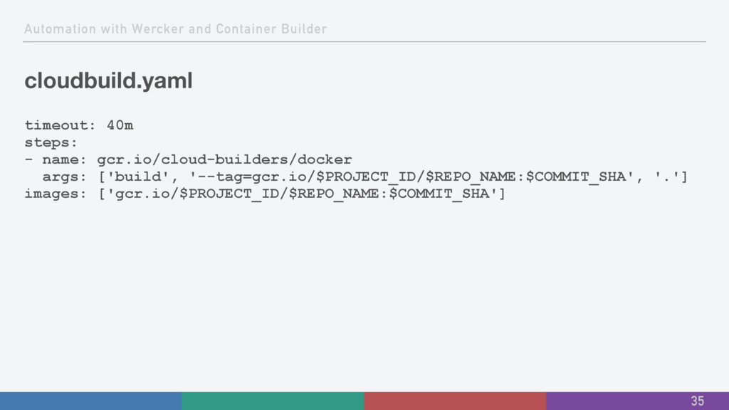 Automation with Wercker and Container Builder c...