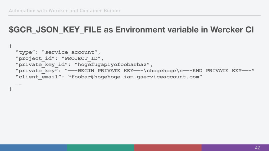 Automation with Wercker and Container Builder $...