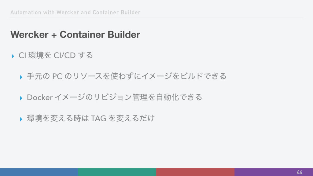 Automation with Wercker and Container Builder W...