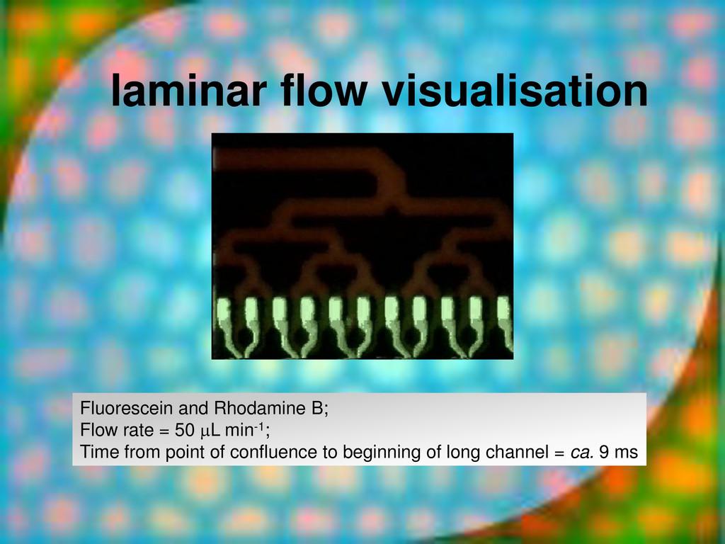 Fluorescein and Rhodamine B; Flow rate = 50 mL ...