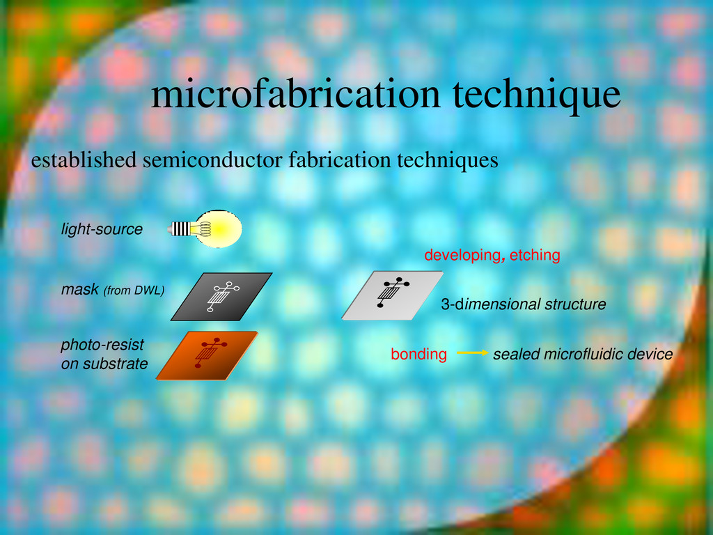 established semiconductor fabrication technique...
