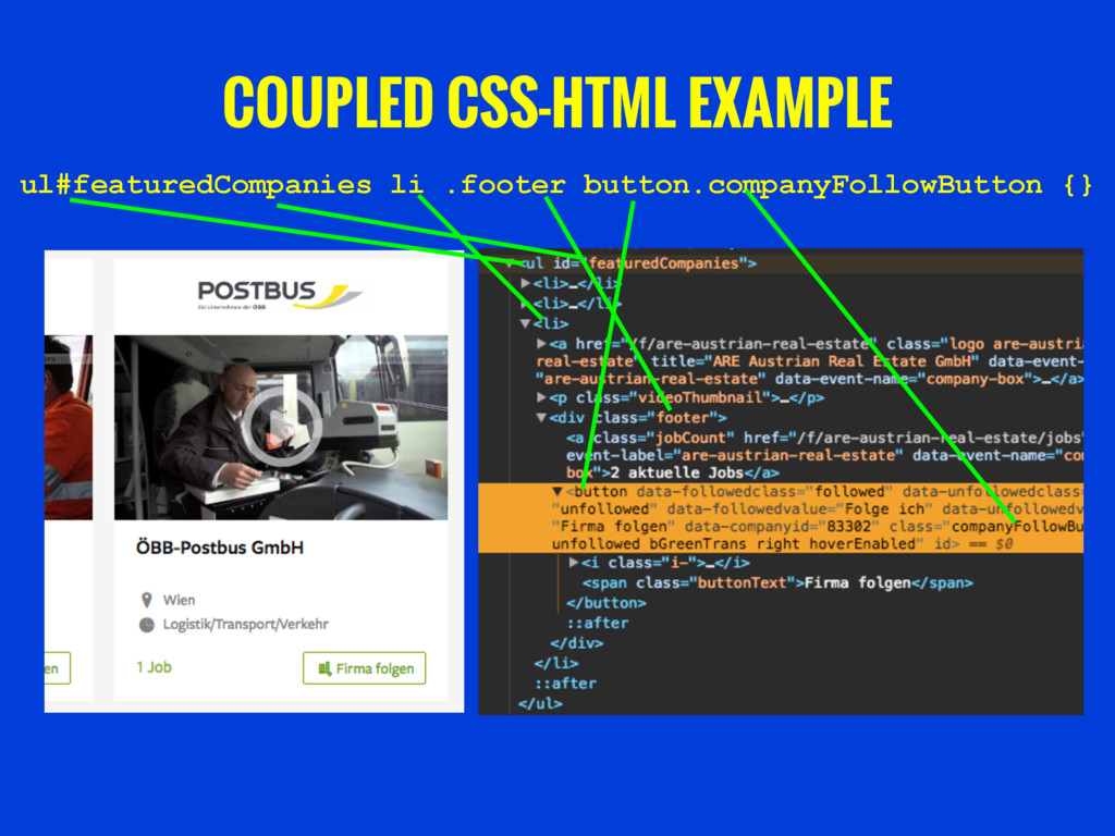 COUPLED CSS-HTML EXAMPLE ul#featuredCompanies l...